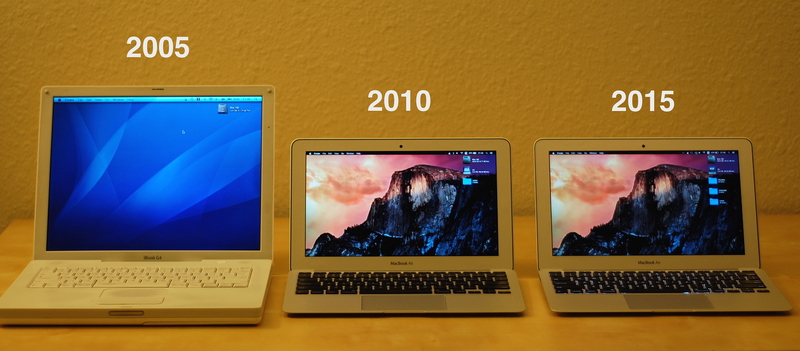 Ten years of progress in laptops